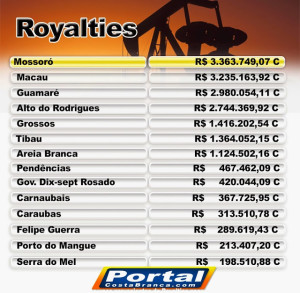 ROYALTIES-MAIO 2014