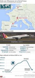 aviao-franca-620-raiox-altitude